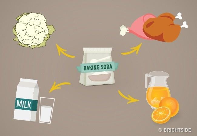 5-intrebuintari-bicarbonat-de-sodiu-in-bucatarie
