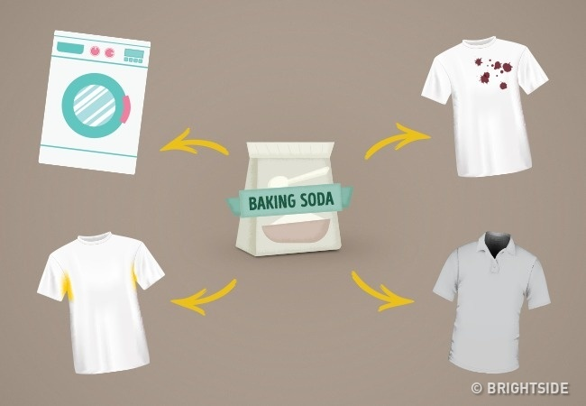 1-intrebuintari-bicarbonat-de-sodiu