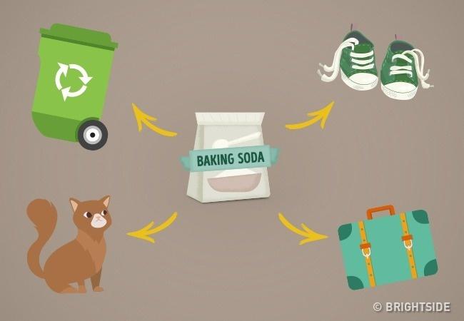 4-intrebuintari-bicarbonat-de-sodiu