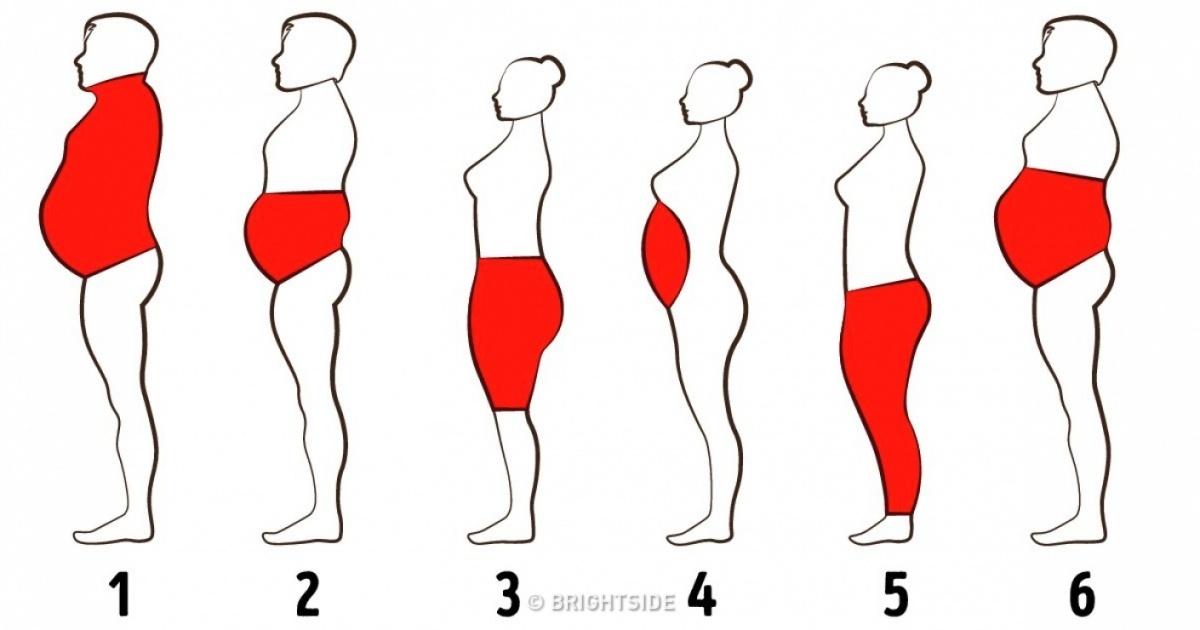 pierde ghidul de grăsime corporală